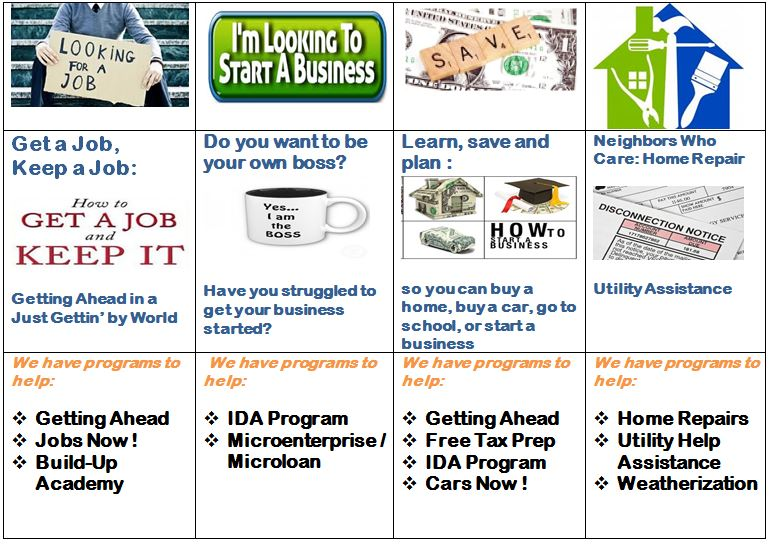 Program Summary Chart 31 Programs